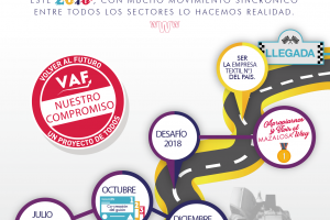 El Camino del Mazalosa Way, Nuestro Modelo de Negocio